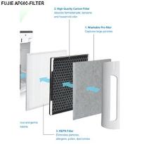 Bộ màng lọc cho máy lọc không khí FujiE A600