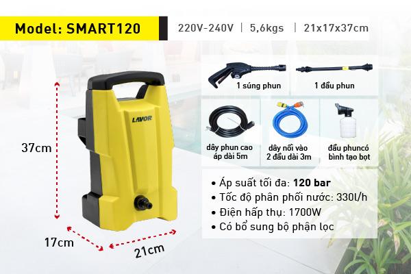 smart120.jpg