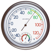 Đã tới lúc nhà bạn nên có một chiếc máy hút ẩmĐã tới lúc nhà bạn nên có một chiếc máy hút ẩm